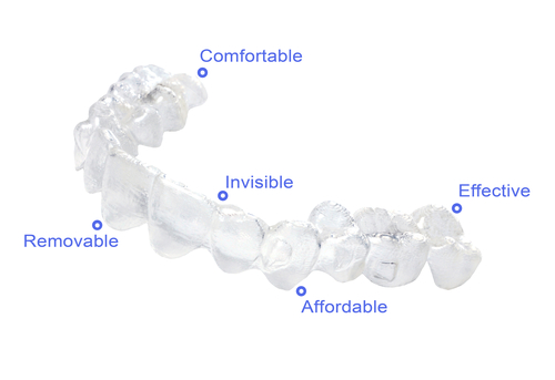 Why You Want To Get Invisalign (Invisible) Braces